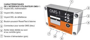 OMS-1 caracteristiques