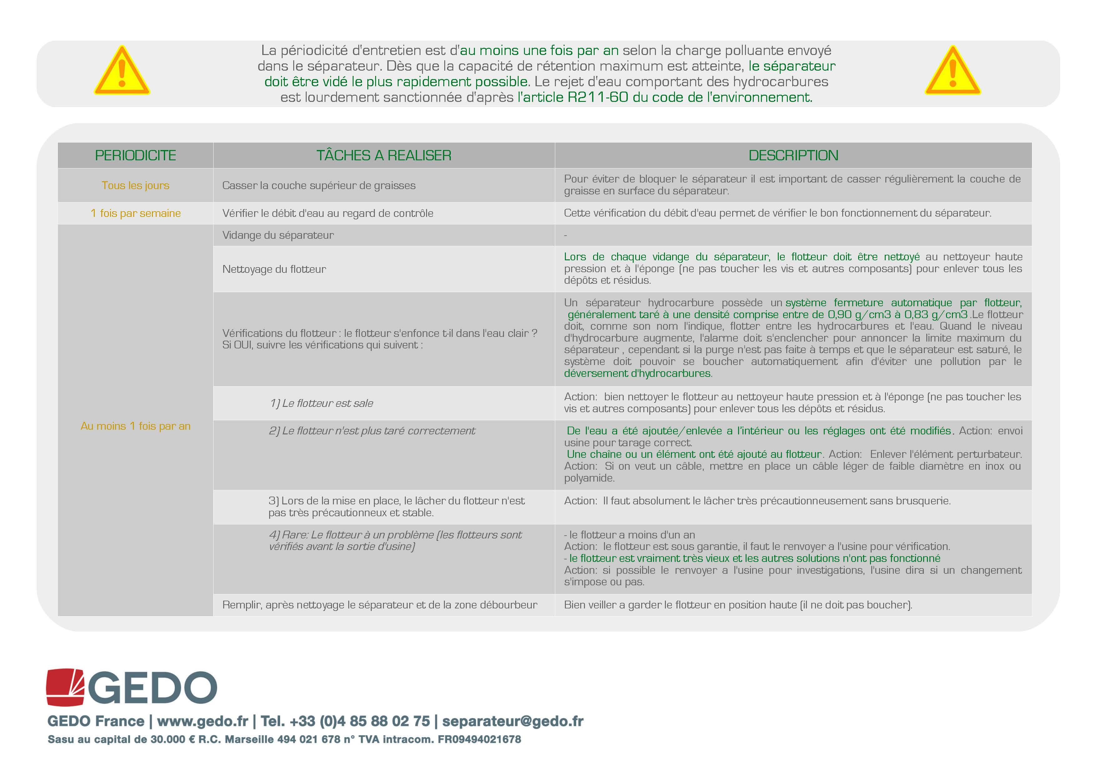 Gedo-carnet-entretien-sc3a9parateur-graisses-img_Page_2